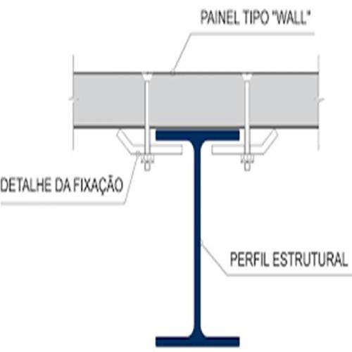 MODELO FIXAÇÃO PAINEL